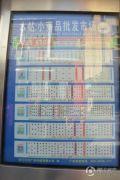 南河中心广场交通图
