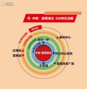 中国铁建原香漫谷配套图
