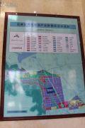 华北汽车文旅小镇规划图